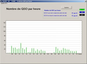 ref-2007-hf-ssb-stats-03