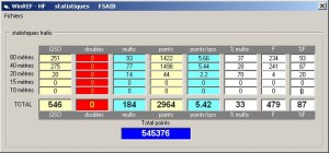 ref-2007-hf-ssb-stats