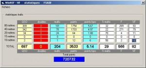 ref-2008-hf-ssb-stats-07