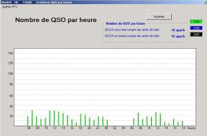 ref-2009-hf-ssb-stats-05